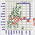 祇園祭 2013 宵山の日程は? 山鉾の場所と山鉾巡行の穴場は? 交通規制は…