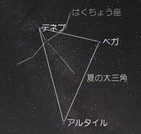 夏の大三角 画像