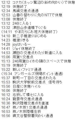 24 時間 テレビ マラソン ランナー 歴代